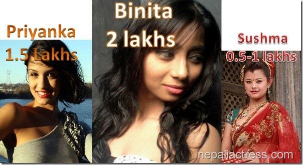 actress rates - binita priyanka sushma