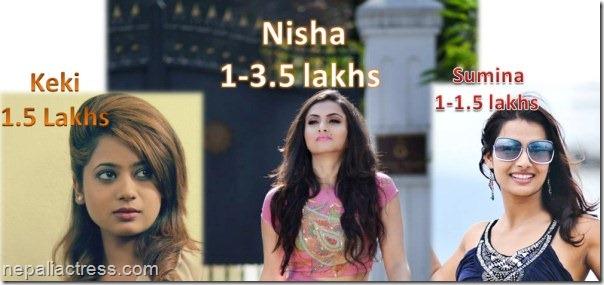 actress rates - keki - nisha sumina